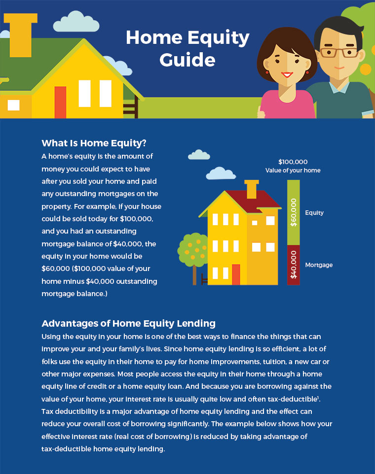 Home Equity Guide