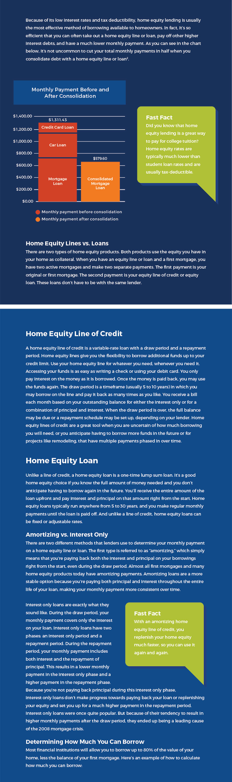 Home Equity Guide II