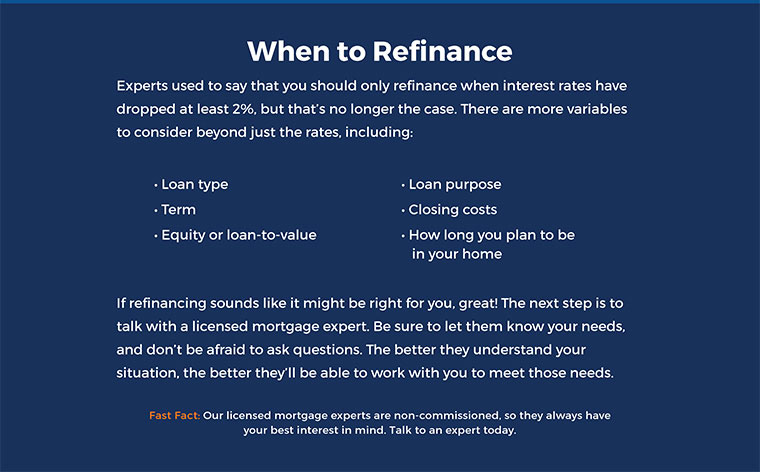 Mortgage Refinance - When to Refinance