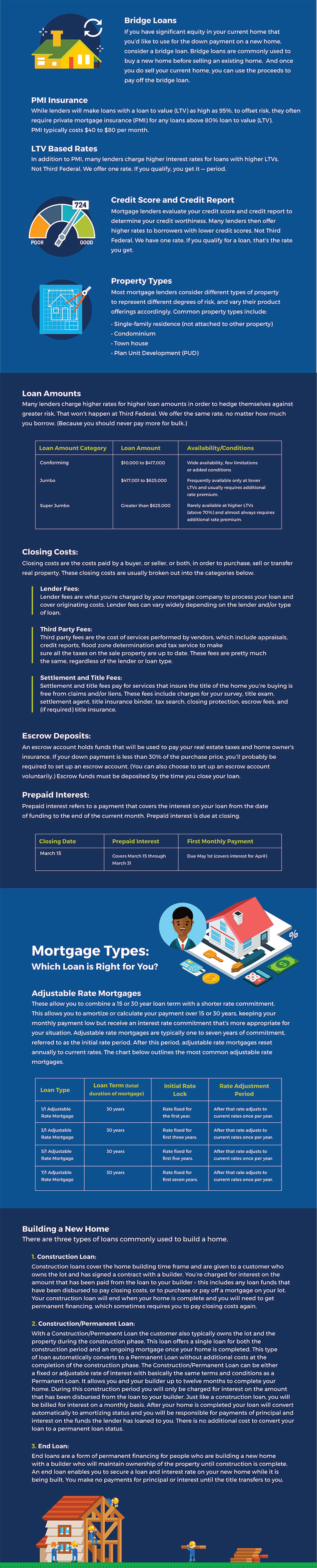 mortgage-purchase-guide-2