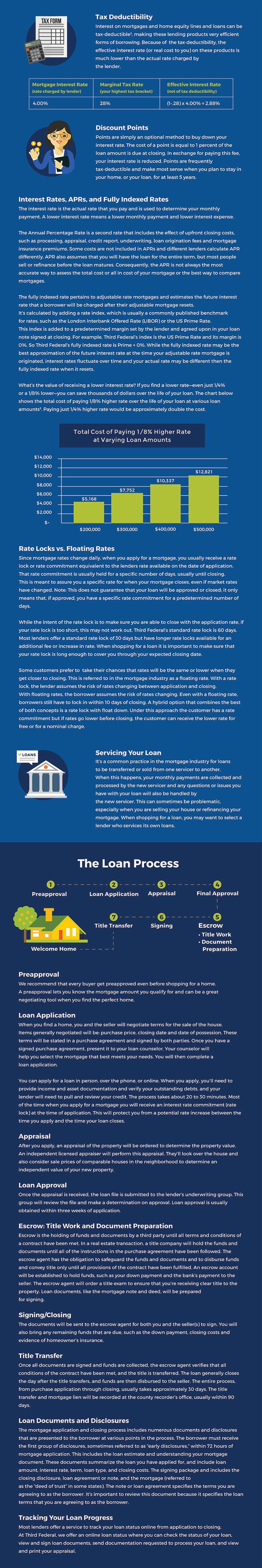 mortgage-purchase-guide-3